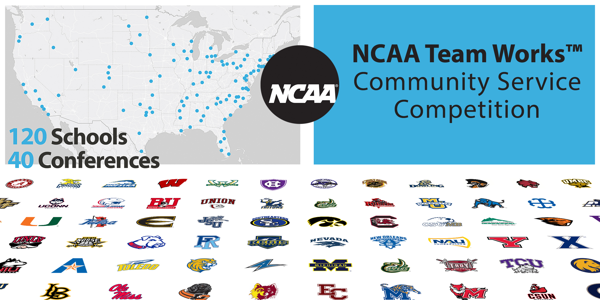 College Athletic Departments