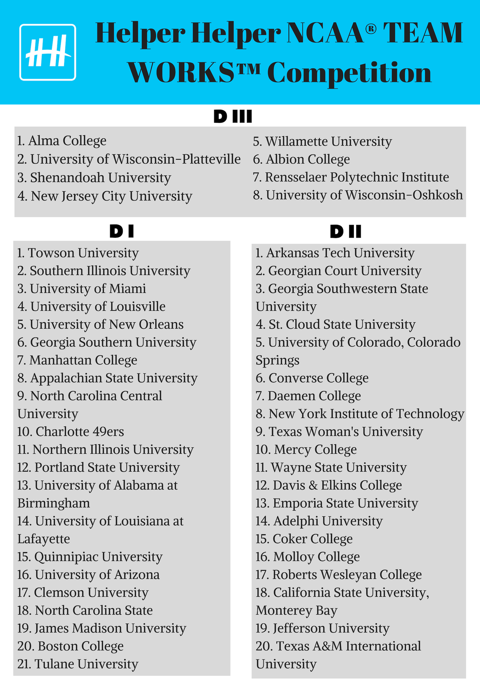 NCAA Community Service Competition Standings